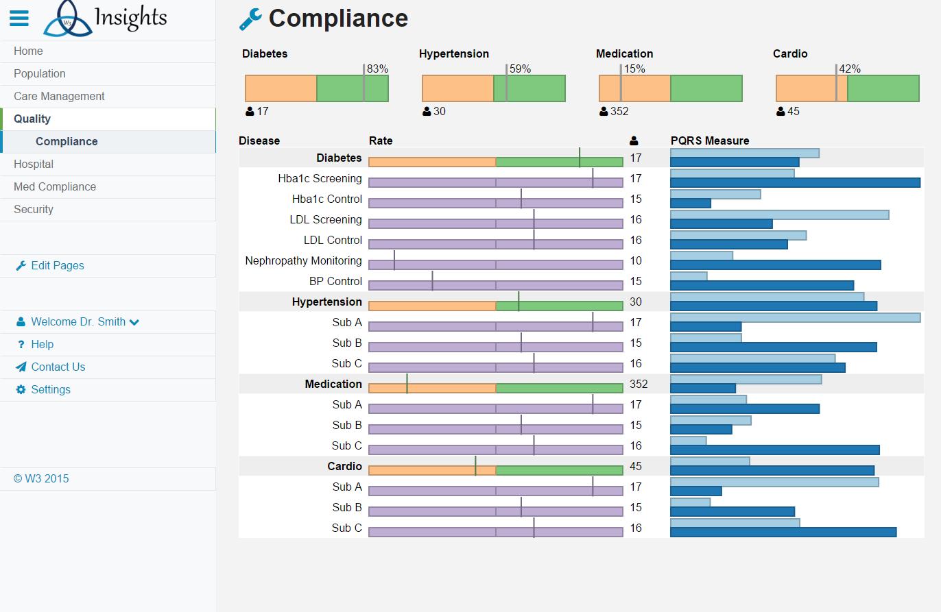 Data Analytics & Dashboards